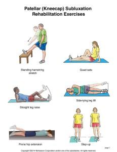 ورزش زانو, ورزش چهار سر ران ,ورزش در رفتگی کشکک زانو