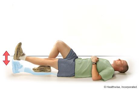 ورزش زانو در آسگود شلاتر